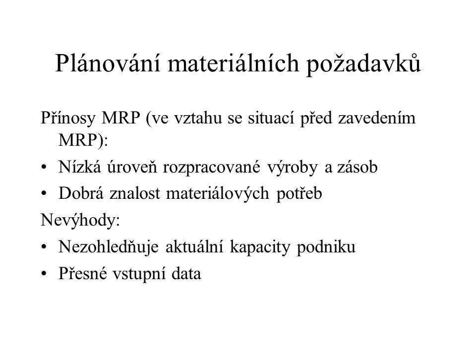 Plánování materiálních požadavků Přínosy MRP (ve vztahu se situací před zavedením MRP): Nízká úroveň rozpracované výroby a zásob Dobrá znalost materiá