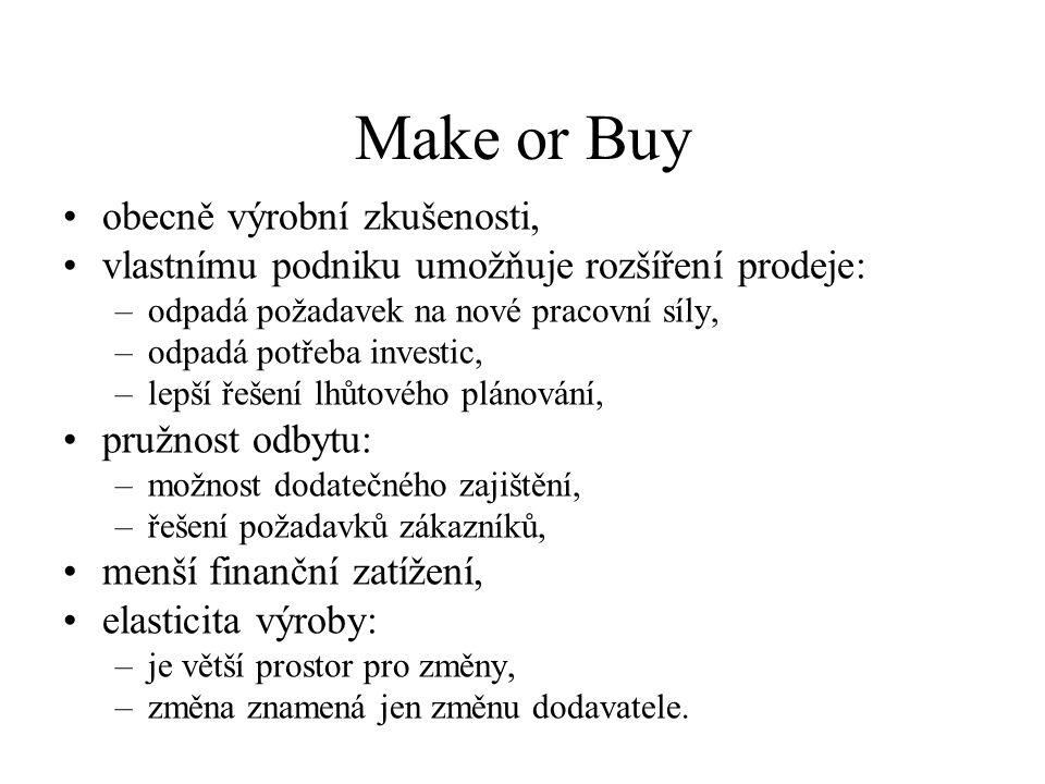 Make or Buy Pozitiva vlastní výroby: výrobně-ekonomický tlak po uzavřenosti výrobního procesu, Z hlediska nákladů: –ušetří se dopravné, –odpadají skladovací náklady, –možnost využití odpadu, máme lepší předpoklady pro kvalitu, lépe se zajišťuje materiál než výrobky (vlastní doprava a sklady), máme vlastní speciální požadavky,