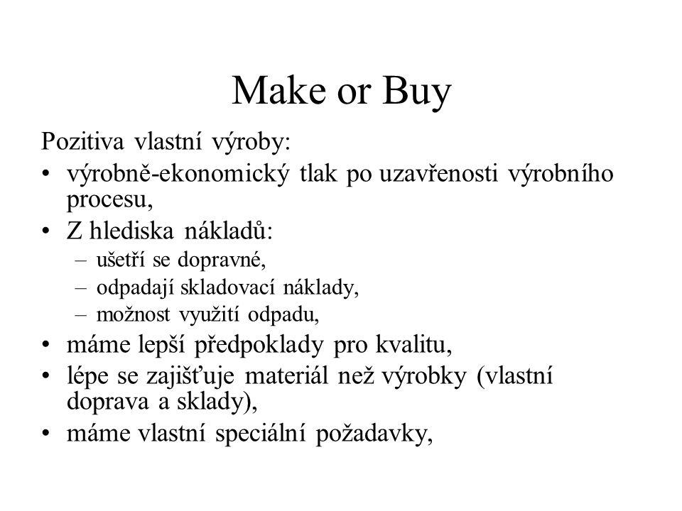 Make or Buy Pozitiva vlastní výroby: výrobně-ekonomický tlak po uzavřenosti výrobního procesu, Z hlediska nákladů: –ušetří se dopravné, –odpadají skla