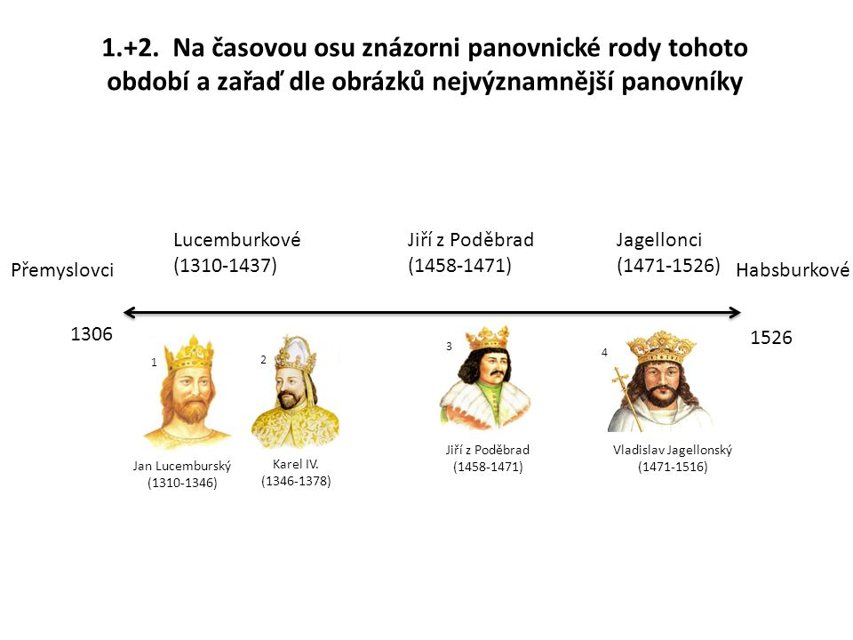 1306 1526 Jagellonci (1471-1526) Jiří z Poděbrad (1458-1471) Lucemburkové (1310-1437) PřemyslovciHabsburkové Jan Lucemburský (1310-1346) Karel IV. (13