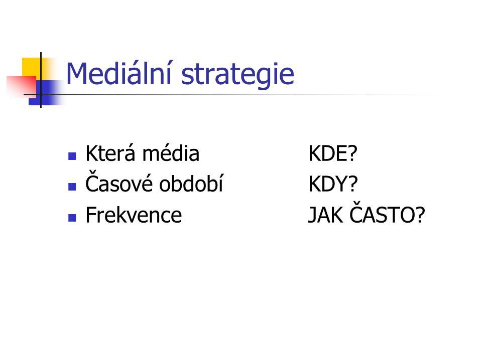 Mediální strategie Která médiaKDE? Časové obdobíKDY? FrekvenceJAK ČASTO?