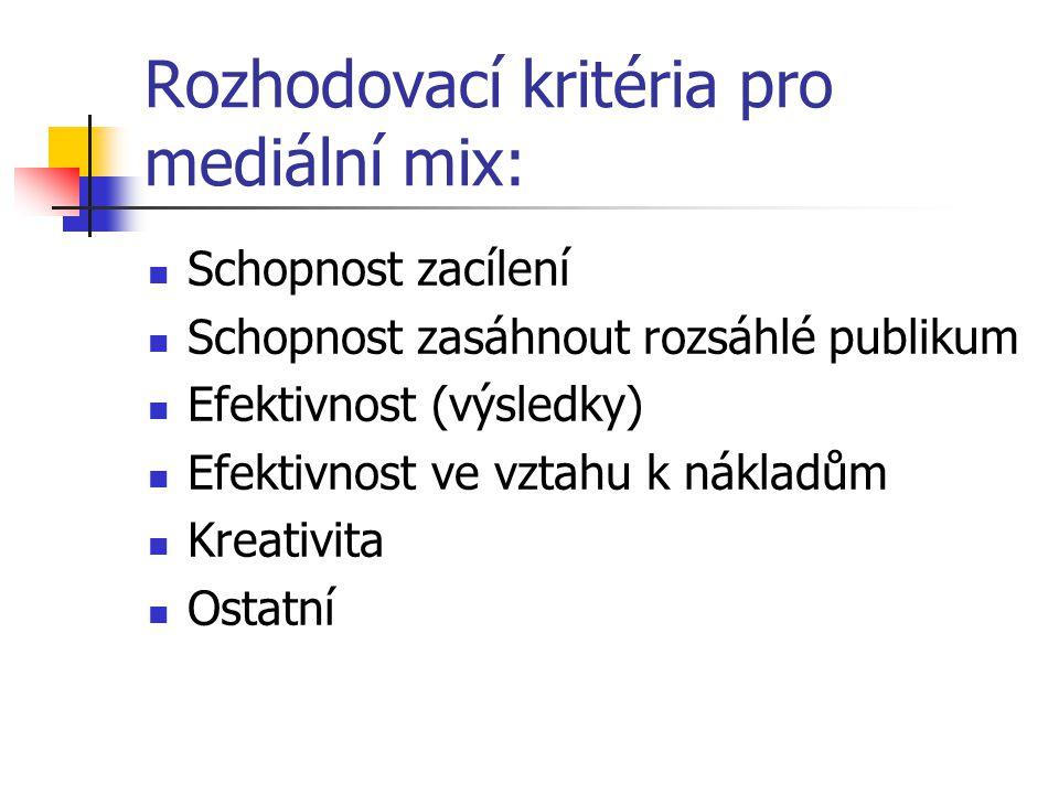 Rozhodovací kritéria pro mediální mix: Schopnost zacílení Schopnost zasáhnout rozsáhlé publikum Efektivnost (výsledky) Efektivnost ve vztahu k nákladů
