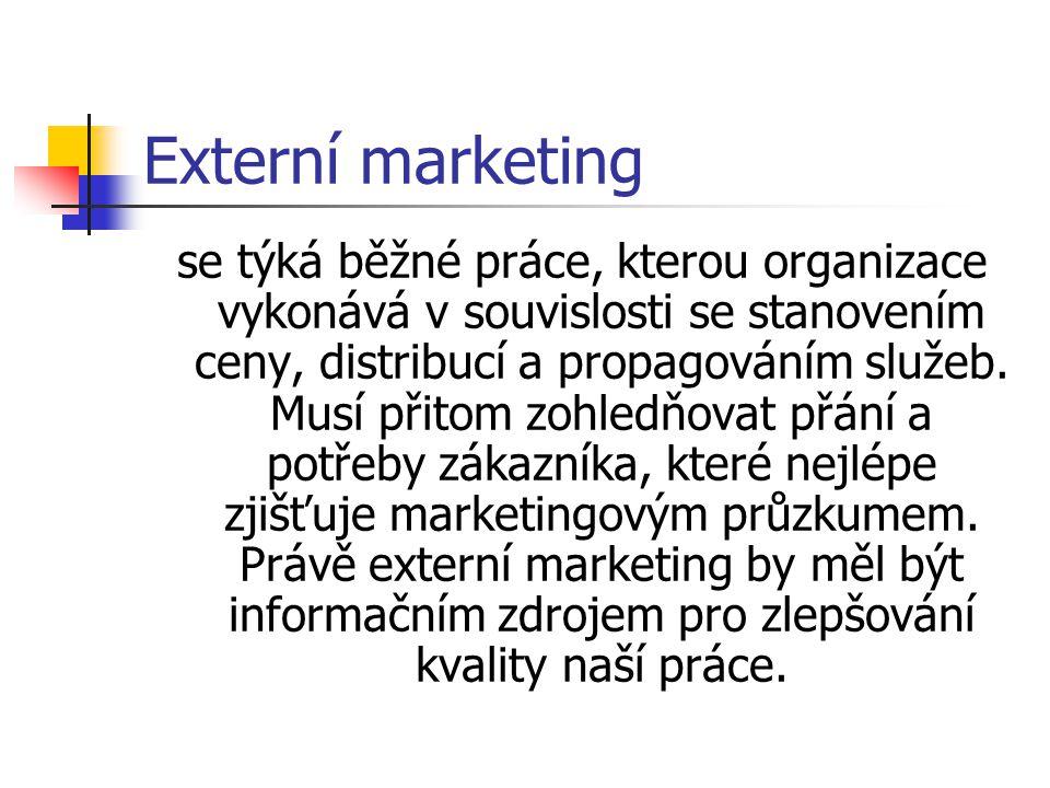 Externí marketing se týká běžné práce, kterou organizace vykonává v souvislosti se stanovením ceny, distribucí a propagováním služeb. Musí přitom zohl