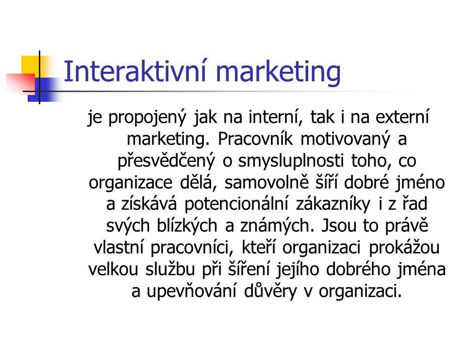 Interaktivní marketing je propojený jak na interní, tak i na externí marketing. Pracovník motivovaný a přesvědčený o smysluplnosti toho, co organizace