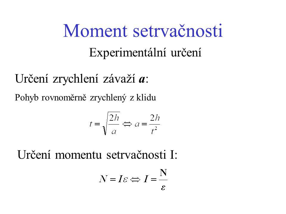 Moment setrvačnosti Experimentální určení Určení zrychlení závaží a: Pohyb rovnoměrně zrychlený z klidu Určení momentu setrvačnosti I: