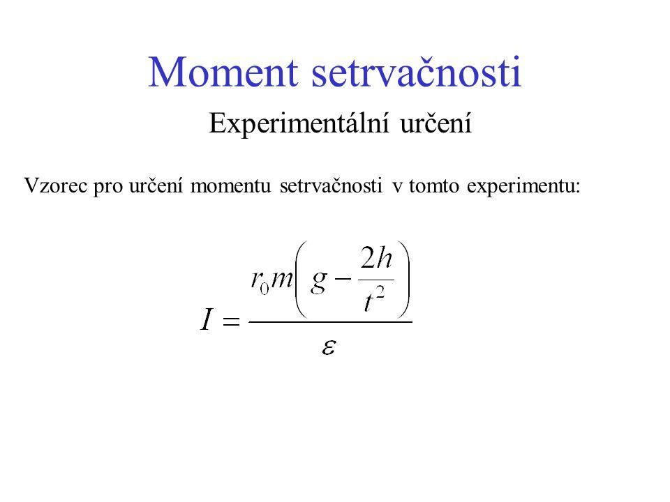 Moment setrvačnosti Experimentální určení Vzorec pro určení momentu setrvačnosti v tomto experimentu:
