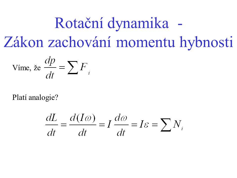 Rotační dynamika - Zákon zachování momentu hybnosti Víme, že Platí analogie?