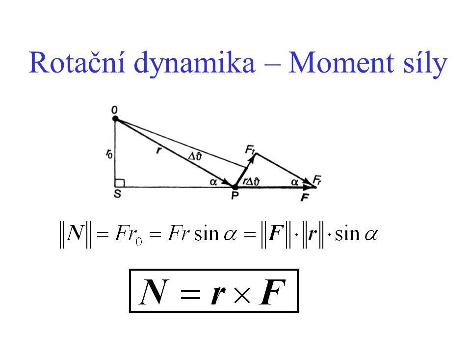 Rotační dynamika - Moment setrvačnosti K roztočení tělesa je potřebná práce  rotující těleso má ENERGII Jaká je rychlost otáčejícího se tělesa?