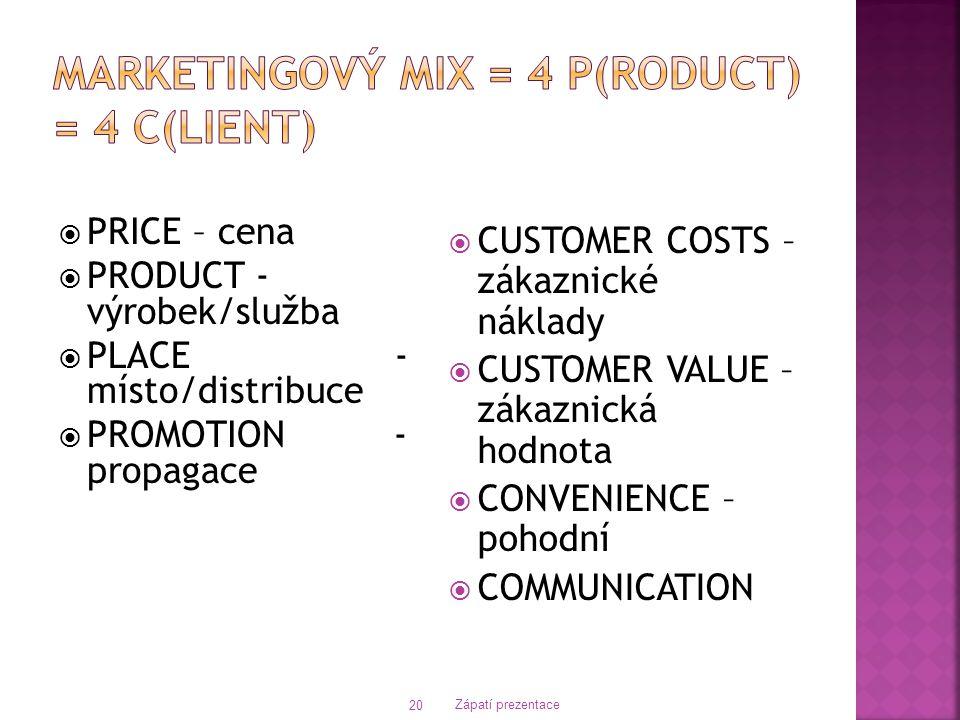  PRICE – cena  PRODUCT - výrobek/služba  PLACE - místo/distribuce  PROMOTION - propagace  CUSTOMER COSTS – zákaznické náklady  CUSTOMER VALUE – zákaznická hodnota  CONVENIENCE – pohodní  COMMUNICATION Zápatí prezentace 20