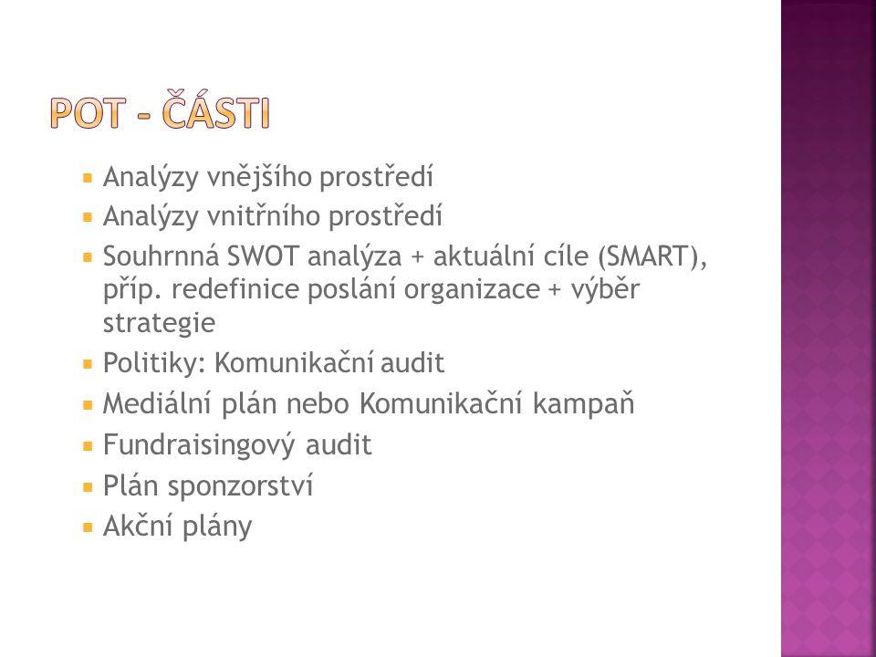  Analýzy vnějšího prostředí  Analýzy vnitřního prostředí  Souhrnná SWOT analýza + aktuální cíle (SMART), příp.