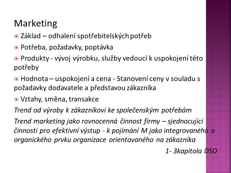  pomáhá zpřehlednit  jaké výrobky/služby  komu/jakým tržním segmentům/cílovým skupinám  …jako organizace nabízím  Viz.příklad dále – Muzeum města Brna - Špilberk Zápatí prezentace 30
