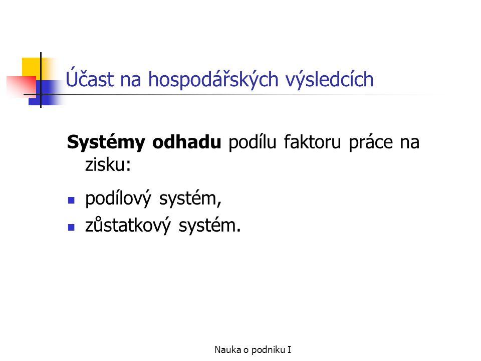 Nauka o podniku I Účast na hospodářských výsledcích Systémy odhadu podílu faktoru práce na zisku: podílový systém, zůstatkový systém.