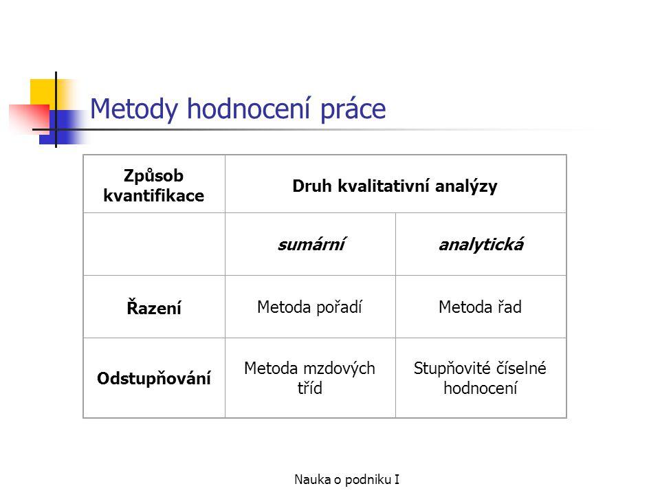 Nauka o podniku I Metody hodnocení práce Způsob kvantifikace Druh kvalitativní analýzy sumárníanalytická Řazení Metoda pořadíMetoda řad Odstupňování M