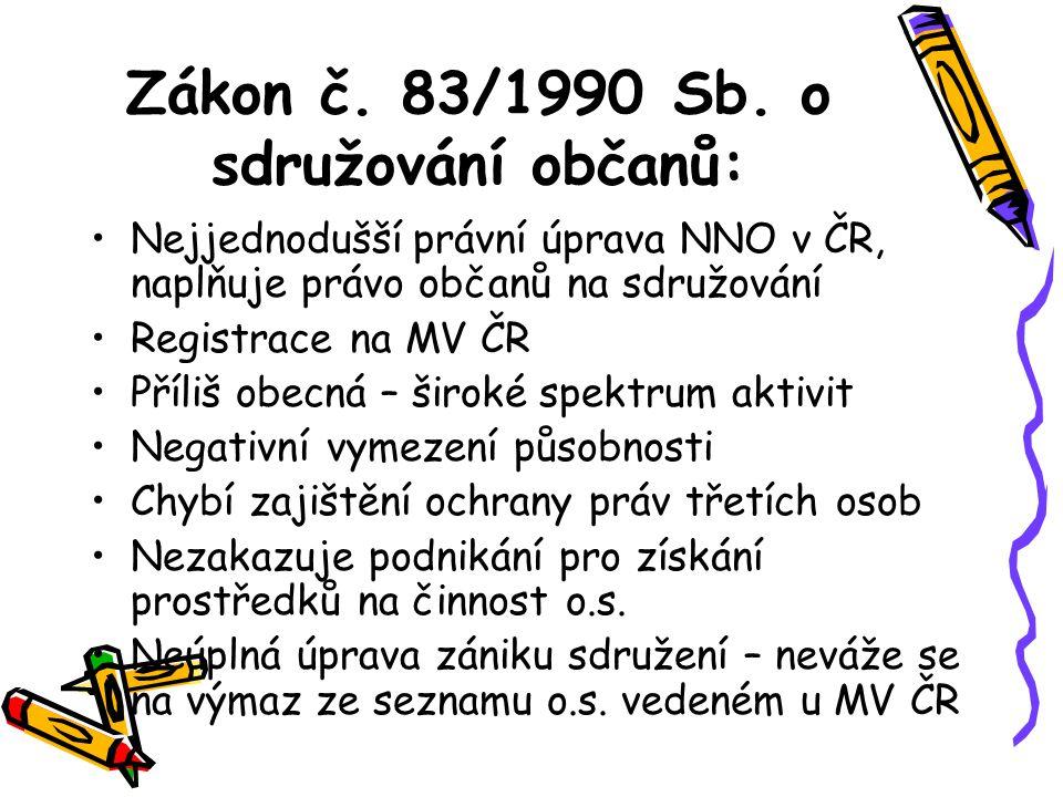 Zákon č. 83/1990 Sb. o sdružování občanů: Nejjednodušší právní úprava NNO v ČR, naplňuje právo občanů na sdružování Registrace na MV ČR Příliš obecná