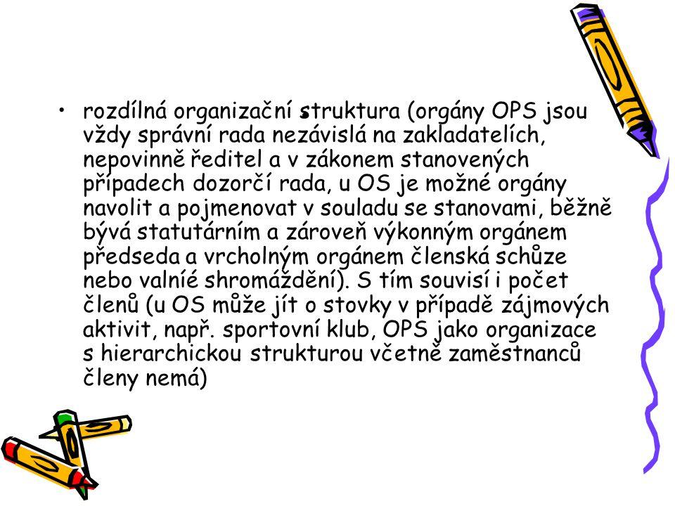 . rozdílná organizační struktura (orgány OPS jsou vždy správní rada nezávislá na zakladatelích, nepovinně ředitel a v zákonem stanovených případech do