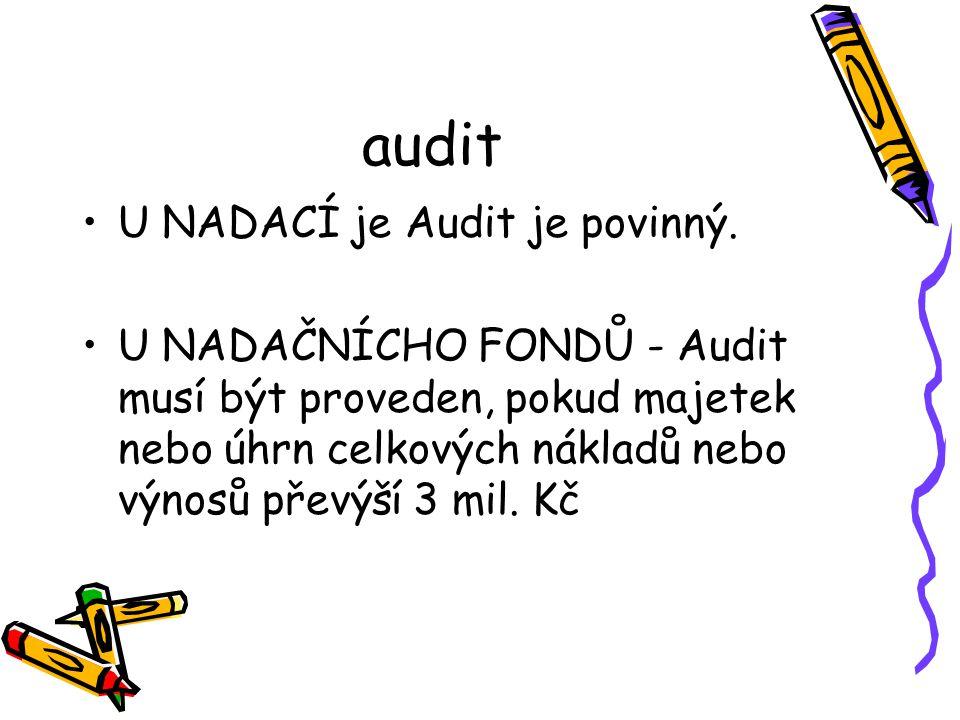 audit U NADACÍ je Audit je povinný. U NADAČNÍCHO FONDŮ - Audit musí být proveden, pokud majetek nebo úhrn celkových nákladů nebo výnosů převýší 3 mil.