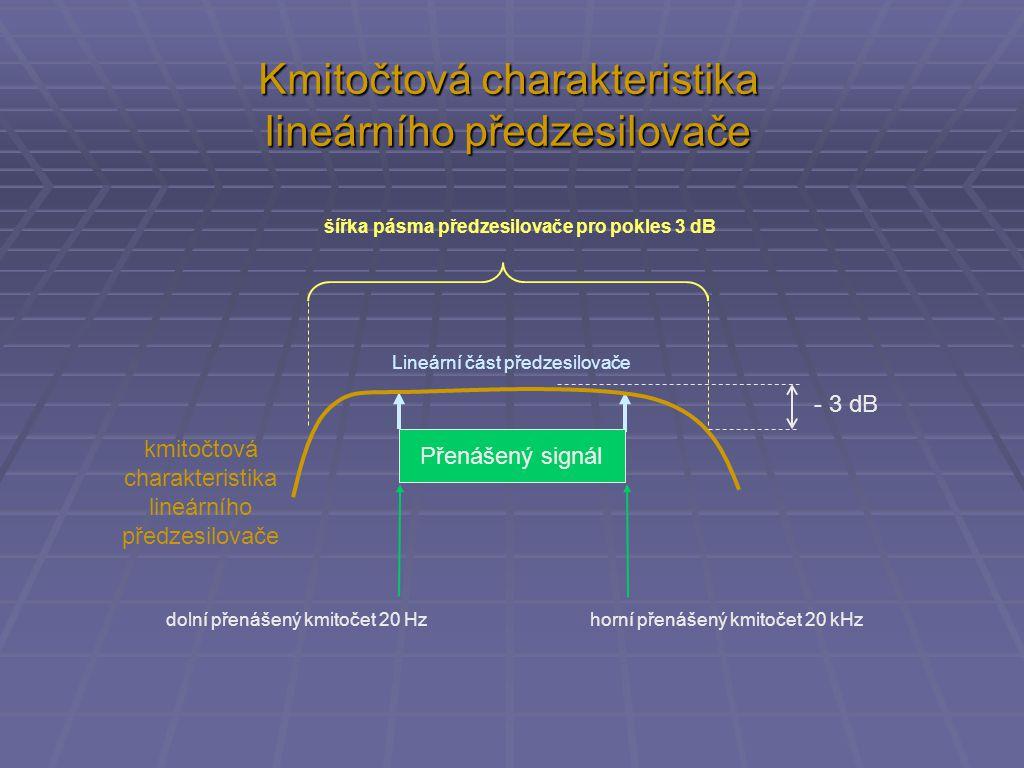 Kmitočtová charakteristika lineárního předzesilovače šířka pásma předzesilovače pro pokles 3 dB dolní přenášený kmitočet 20 Hzhorní přenášený kmitočet 20 kHz Přenášený signál Lineární část předzesilovače kmitočtová charakteristika lineárního předzesilovače - 3 dB