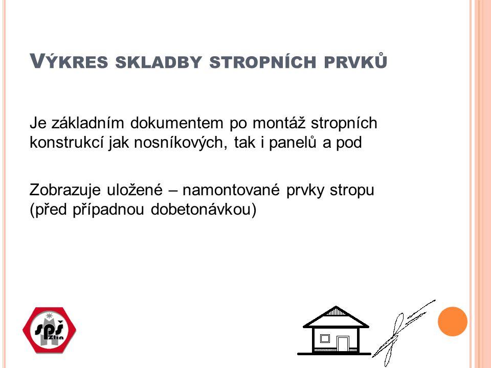 P ODKLADY PRO PŮDORYS SKLADBY Základním podkladem je půdorys zastropovaného podlaží.