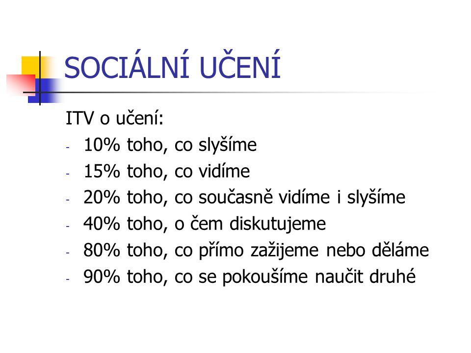 SOCIÁLNÍ UČENÍ ITV o učení: - 10% toho, co slyšíme - 15% toho, co vidíme - 20% toho, co současně vidíme i slyšíme - 40% toho, o čem diskutujeme - 80%