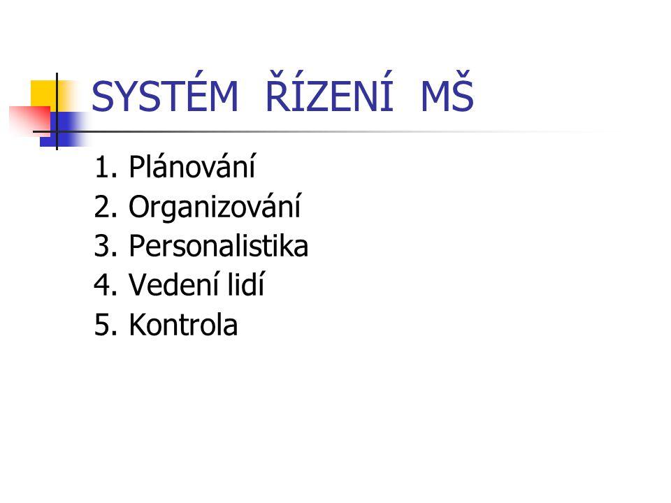 SYSTÉM ŘÍZENÍ MŠ 1. Plánování 2. Organizování 3. Personalistika 4. Vedení lidí 5. Kontrola