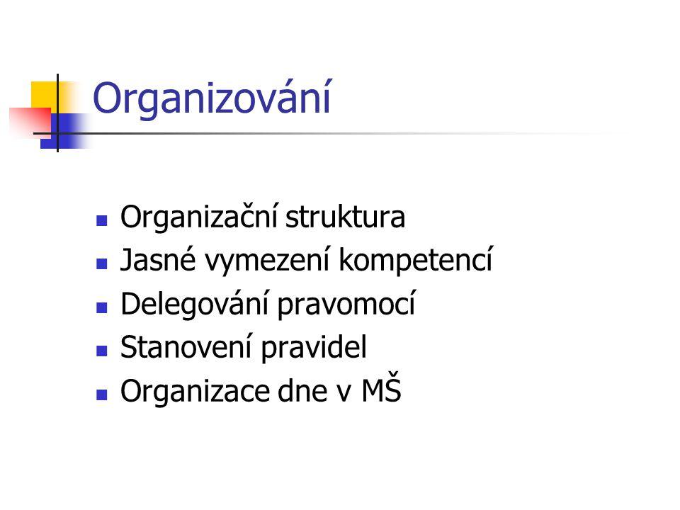Organizování Organizační struktura Jasné vymezení kompetencí Delegování pravomocí Stanovení pravidel Organizace dne v MŠ