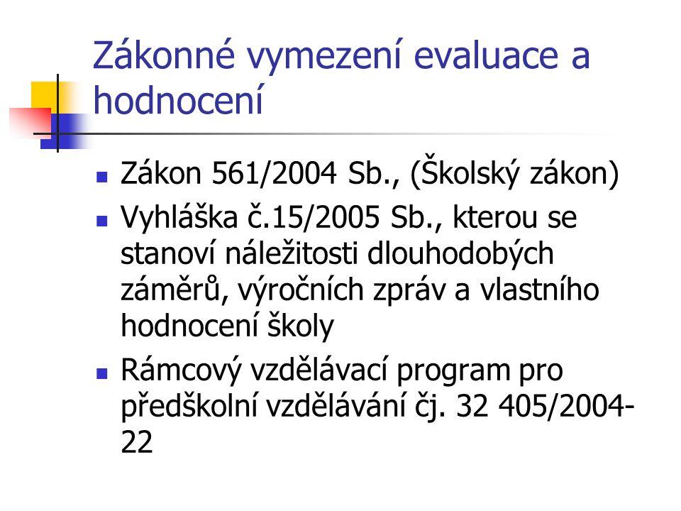 Zákonné vymezení evaluace a hodnocení Zákon 561/2004 Sb., (Školský zákon) Vyhláška č.15/2005 Sb., kterou se stanoví náležitosti dlouhodobých záměrů, v