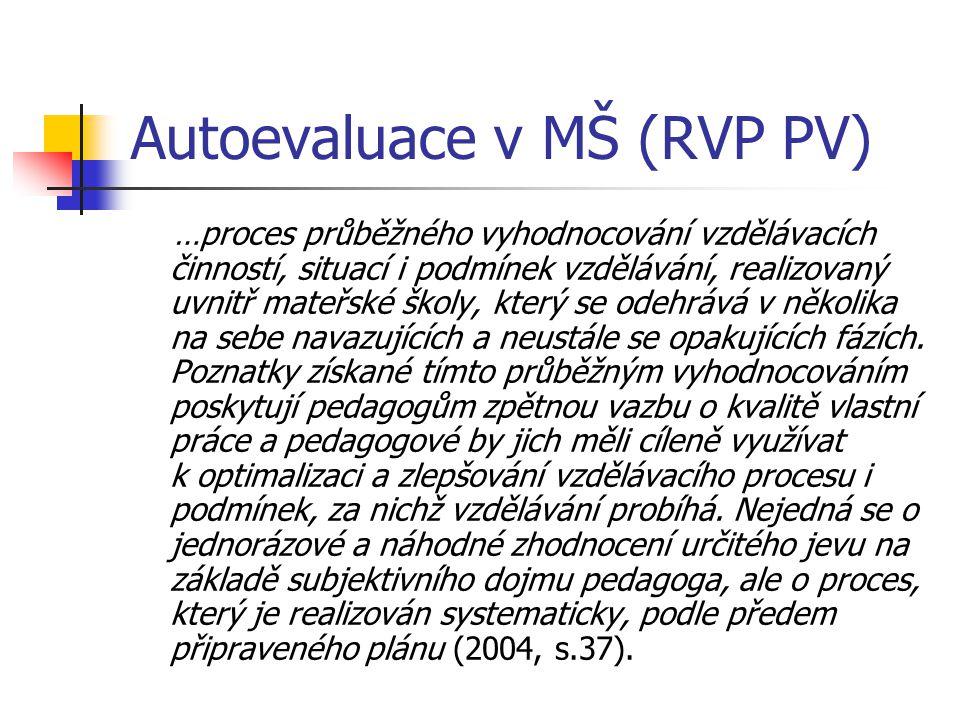 Autoevaluace v MŠ (RVP PV) …proces průběžného vyhodnocování vzdělávacích činností, situací i podmínek vzdělávání, realizovaný uvnitř mateřské školy, k