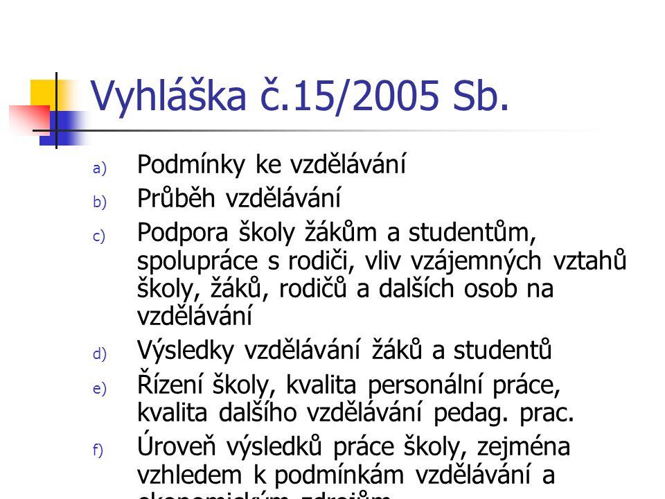 Vyhláška č.15/2005 Sb. a) Podmínky ke vzdělávání b) Průběh vzdělávání c) Podpora školy žákům a studentům, spolupráce s rodiči, vliv vzájemných vztahů