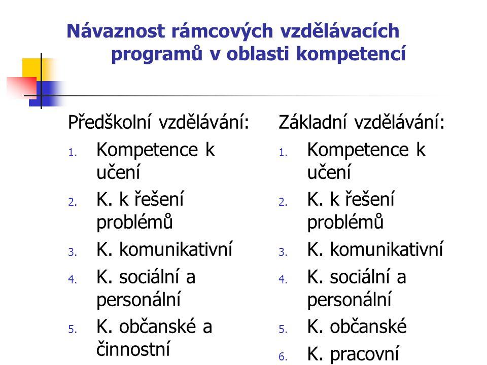 Návaznost rámcových vzdělávacích programů v oblasti kompetencí Předškolní vzdělávání: 1. Kompetence k učení 2. K. k řešení problémů 3. K. komunikativn