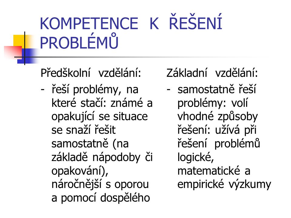 KOMPETENCE K ŘEŠENÍ PROBLÉMŮ Předškolní vzdělání: - řeší problémy, na které stačí: známé a opakující se situace se snaží řešit samostatně (na základě