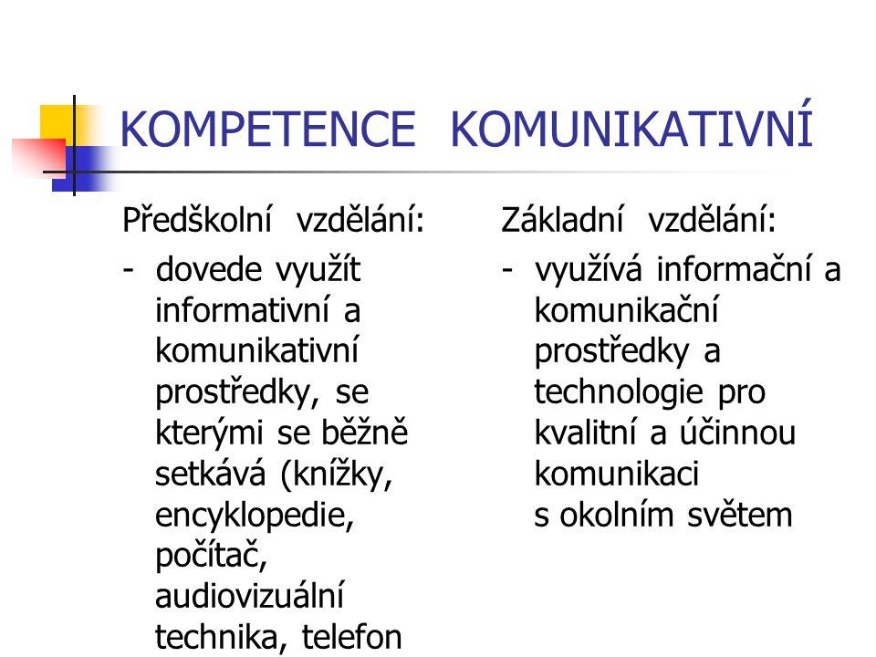 KOMPETENCE KOMUNIKATIVNÍ Předškolní vzdělání: - dovede využít informativní a komunikativní prostředky, se kterými se běžně setkává (knížky, encykloped
