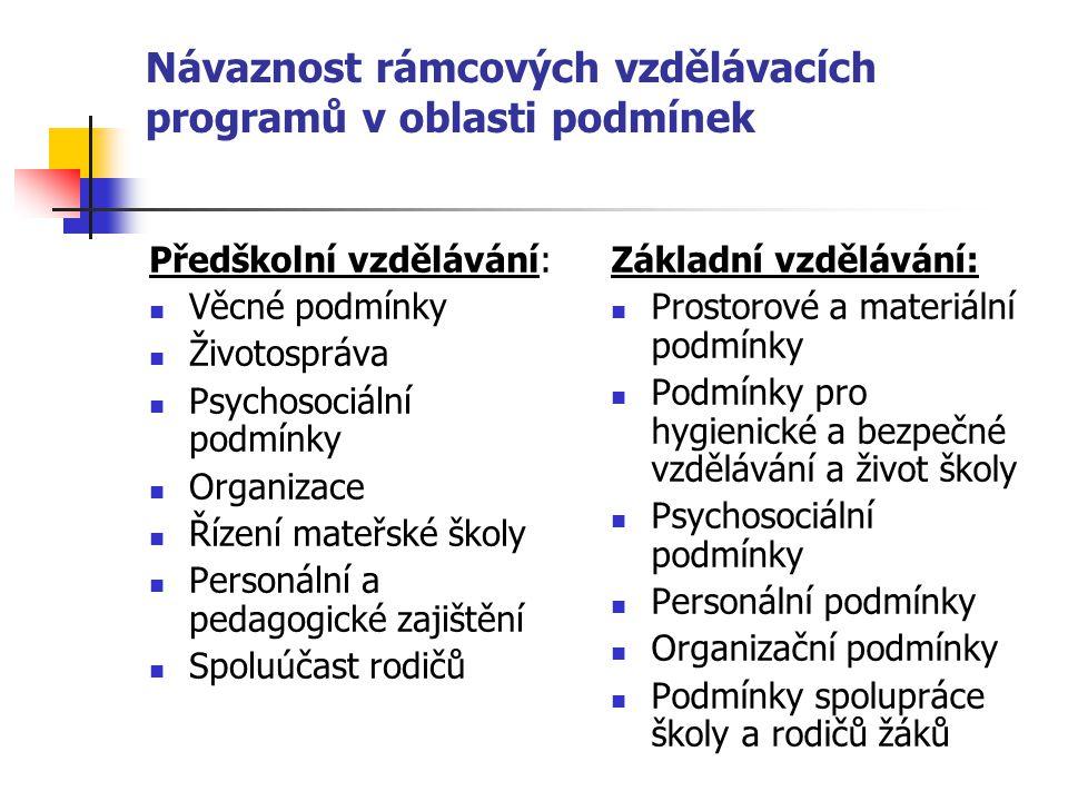 Návaznost rámcových vzdělávacích programů v oblasti podmínek Předškolní vzdělávání: Věcné podmínky Životospráva Psychosociální podmínky Organizace Říz