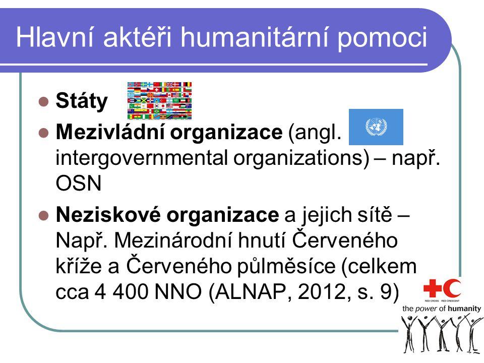 Hlavní aktéři humanitární pomoci Státy Mezivládní organizace (angl. intergovernmental organizations) – např. OSN Neziskové organizace a jejich sítě –