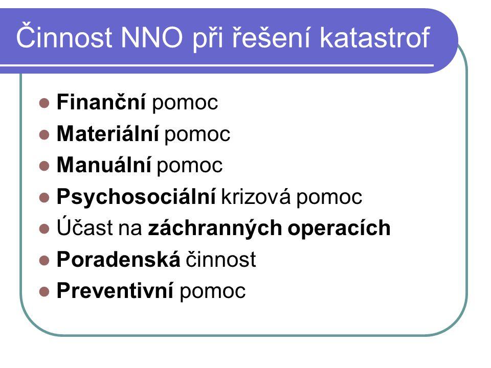 Činnost NNO při řešení katastrof Finanční pomoc Materiální pomoc Manuální pomoc Psychosociální krizová pomoc Účast na záchranných operacích Poradenská