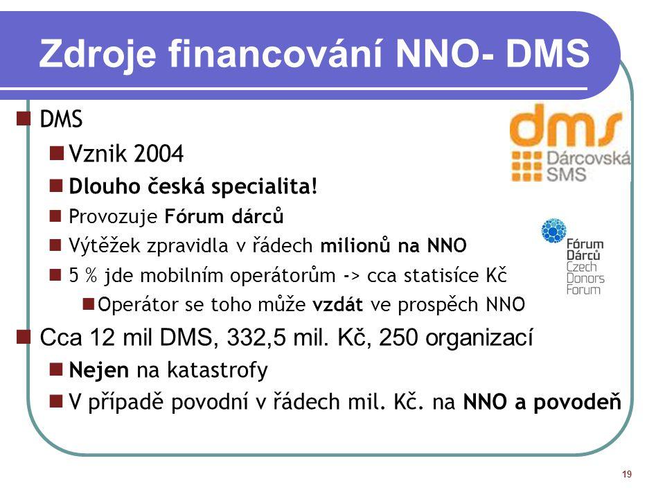 Zdroje financování NNO- DMS 19 DMS Vznik 2004 Dlouho česká specialita! Provozuje Fórum dárců Výtěžek zpravidla v řádech milionů na NNO 5 % jde mobilní