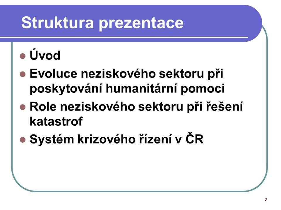 Struktura prezentace Úvod Evoluce neziskového sektoru při poskytování humanitární pomoci Role neziskového sektoru při řešení katastrof Systém krizovéh