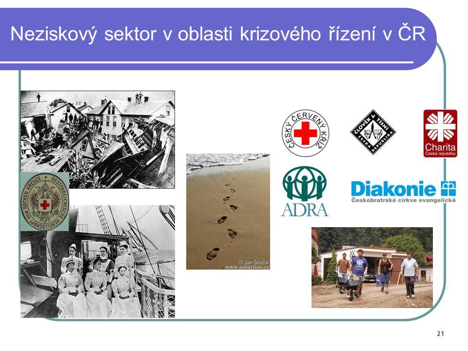 Neziskový sektor v oblasti krizového řízení v ČR 21