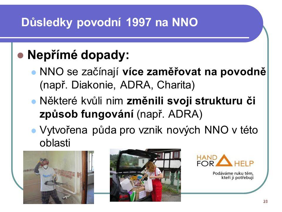 Důsledky povodní 1997 na NNO Nepřímé dopady: NNO se začínají více zaměřovat na povodně (např. Diakonie, ADRA, Charita) Některé kvůli nim změnili svoji