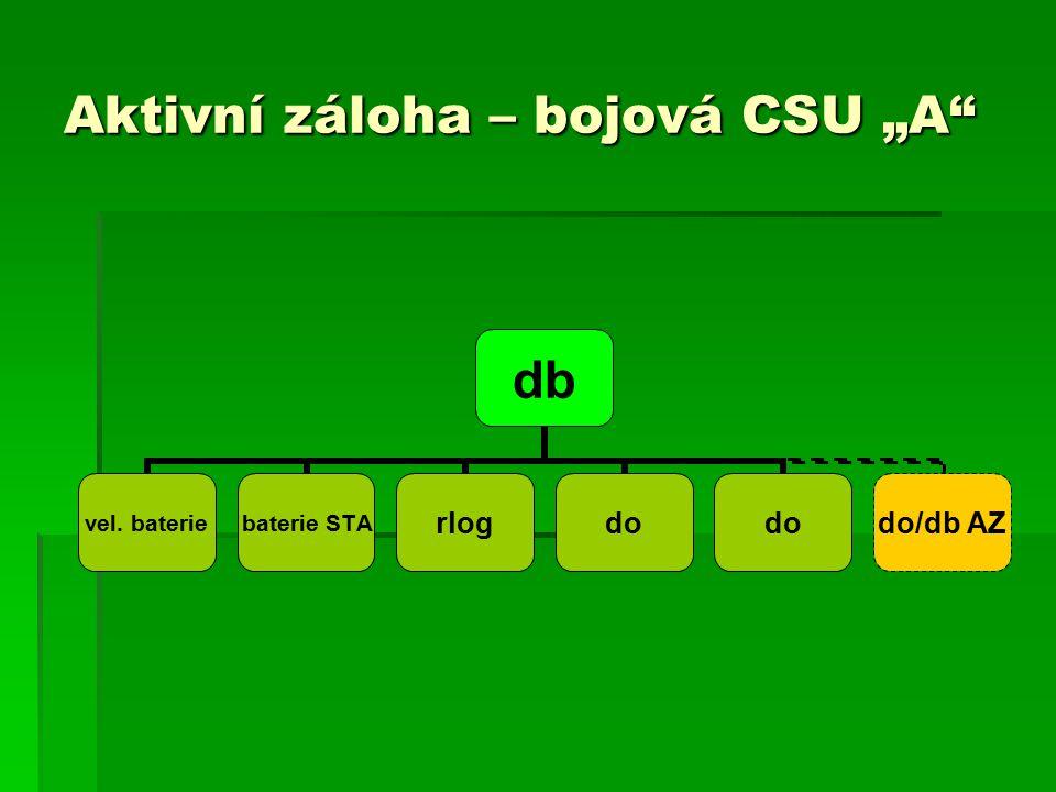 """Aktivní záloha – bojová CSU """"A db vel. baterie baterie STA rlogdo do/db AZ"""