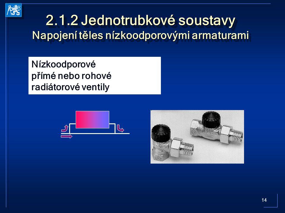 14 2.1.2 Jednotrubkové soustavy Napojení těles nízkoodporovými armaturami Nízkoodporové přímé nebo rohové radiátorové ventily