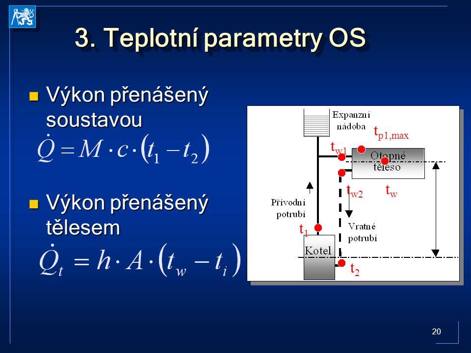 20 3. Teplotní parametry OS Výkon přenášený soustavou Výkon přenášený soustavou Výkon přenášený tělesem Výkon přenášený tělesem t2t2 t1t1 t w1 t w2 t
