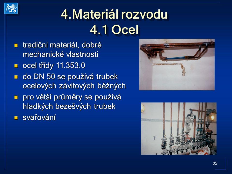 25 4.Materiál rozvodu 4.1 Ocel tradiční materiál, dobré mechanické vlastnosti tradiční materiál, dobré mechanické vlastnosti ocel třídy 11.353.0 ocel
