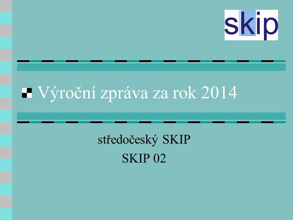 Členská základna SKIPování 2015