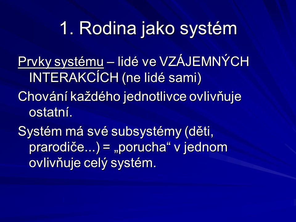 1. Rodina jako systém Prvky systému – lidé ve VZÁJEMNÝCH INTERAKCÍCH (ne lidé sami) Chování každého jednotlivce ovlivňuje ostatní. Systém má své subsy