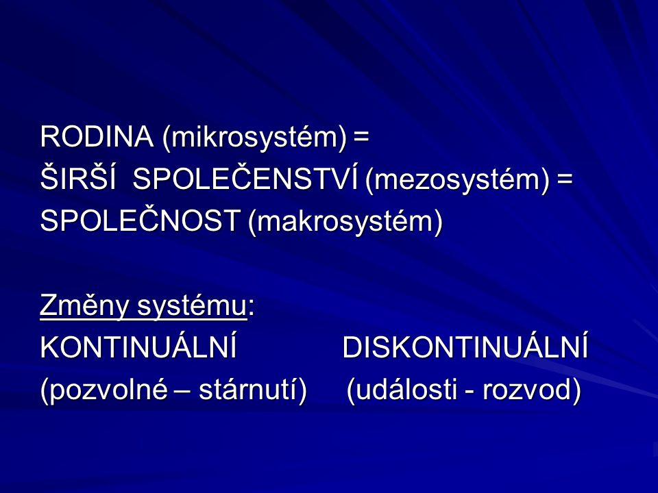 RODINA (mikrosystém) = ŠIRŠÍ SPOLEČENSTVÍ (mezosystém) = SPOLEČNOST (makrosystém) Změny systému: KONTINUÁLNÍ DISKONTINUÁLNÍ (pozvolné – stárnutí) (udá