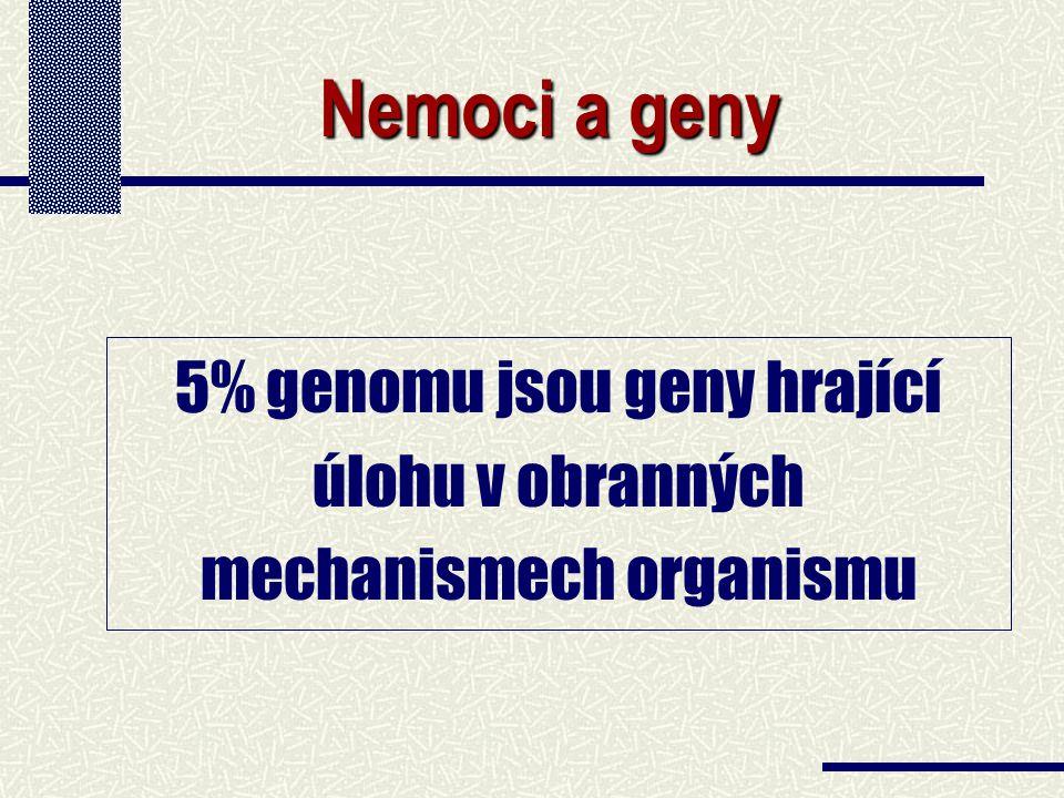 Nemoci a geny 5% genomu jsou geny hrající úlohu v obranných mechanismech organismu