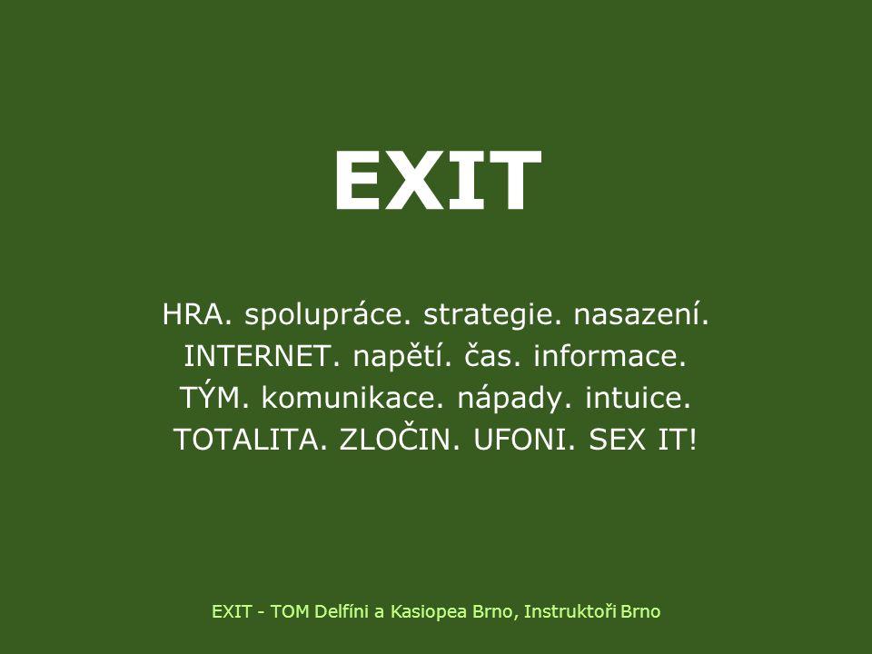EXIT HRA. spolupráce. strategie. nasazení. INTERNET. napětí. čas. informace. TÝM. komunikace. nápady. intuice. TOTALITA. ZLOČIN. UFONI. SEX IT! EXIT -