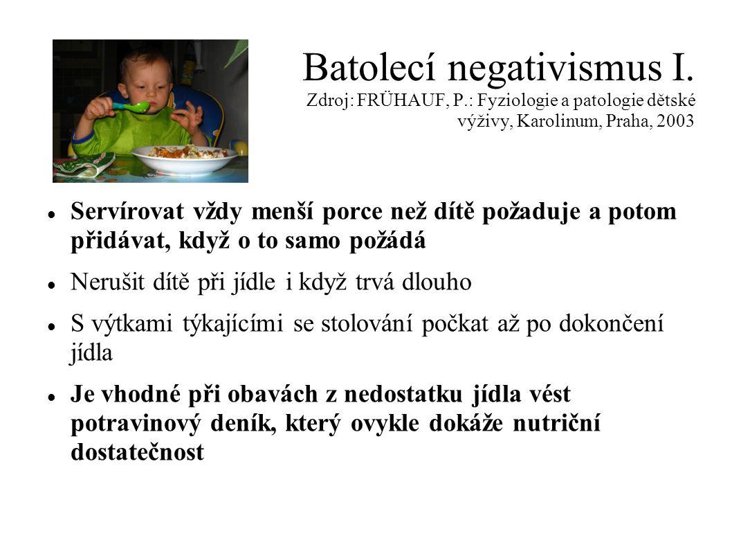 Batolecí negativismus I. Zdroj: FRÜHAUF, P.: Fyziologie a patologie dětské výživy, Karolinum, Praha, 2003 Servírovat vždy menší porce než dítě požaduj