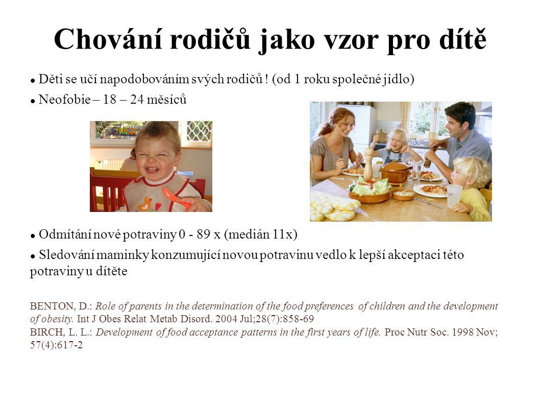 Chování rodičů jako vzor pro dítě Děti se učí napodobováním svých rodičů ! (od 1 roku společné jídlo) Neofobie – 18 – 24 měsíců Odmítání nové potravin
