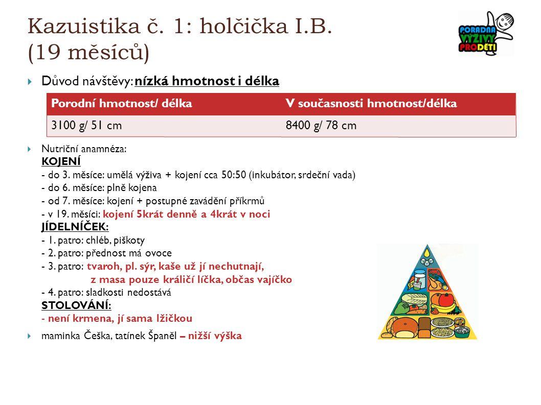 Kazuistika č. 1: holčička I.B. (19 měsíců)  Důvod návštěvy: nízká hmotnost i délka  Nutriční anamnéza: KOJENÍ - do 3. měsíce: umělá výživa + kojení
